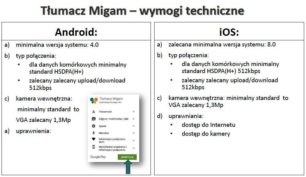 - tlumacz_migam_wymogi_techniczne.jpg