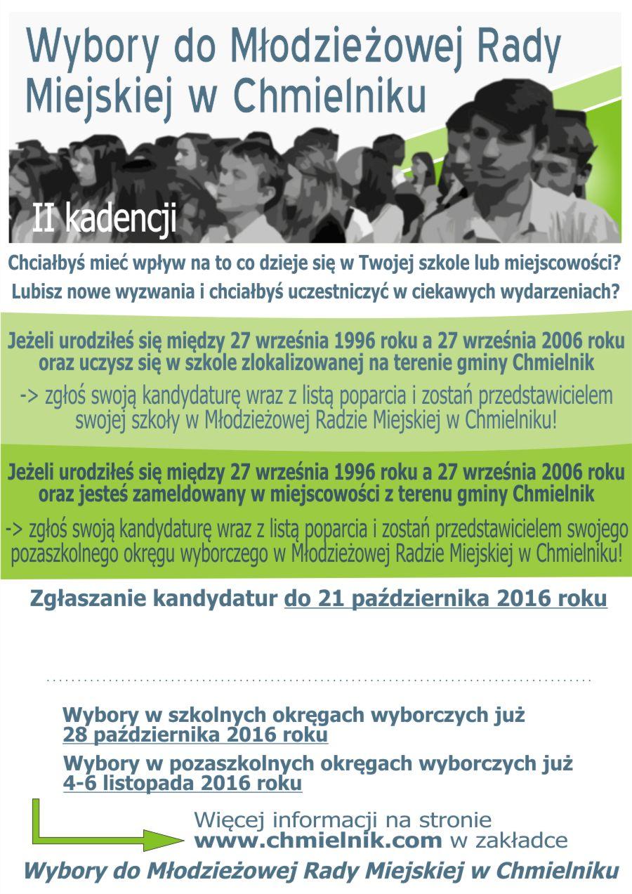Wybory Do Młodzieżowej Rady Miejskiej W Chmielniku Ii